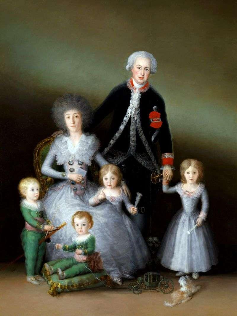 Rodzina książąt Osuny   José Francisco de Goya