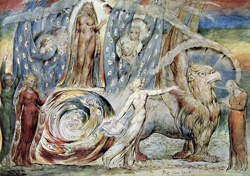 Dante i Beatrice   William Blake